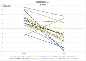JFIQ経過報告201903
