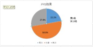 JFIQ効果201903