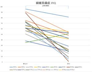 スクリーンショット 2019-05-03 時刻 12.50.38