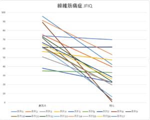 スクリーンショット 2019-07-01 時刻 22.25.52