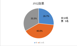 スクリーンショット 2019-10-29 時刻 12.52.38
