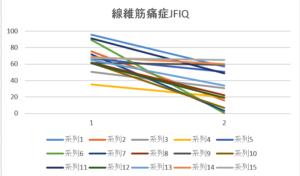 スクリーンショット 2019-10-29 時刻 12.53.00