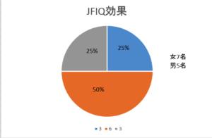 スクリーンショット 2019-12-03 時刻 14.55.40